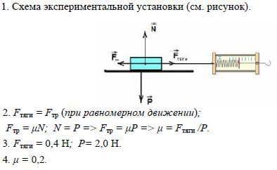 Измерение коэффициента трения скольжения