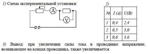 Исследование зависимости силы электрического тока в резисторе от напряжения на его концах