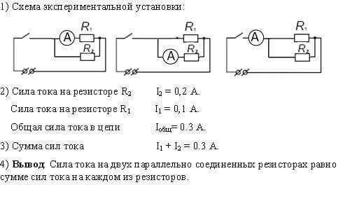 Сила тока при параллельном соединении двух проводников