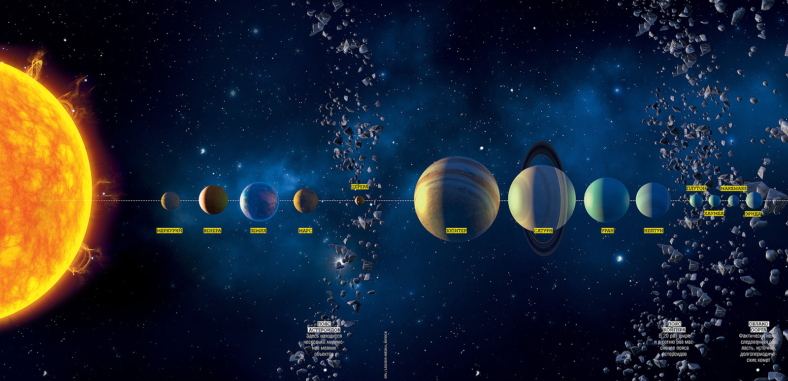 solar system images - 1200×580