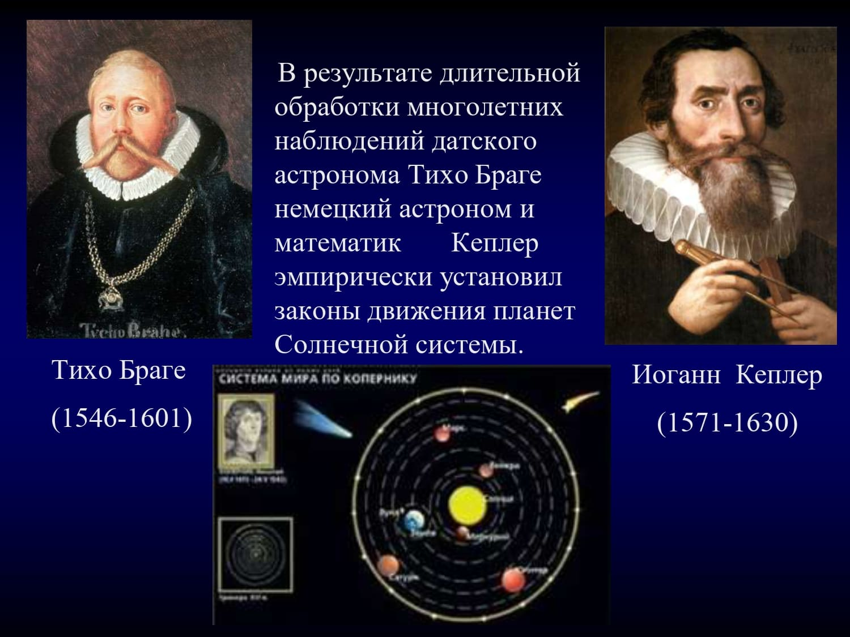 Тихо Браге. Иоганн Кеплер