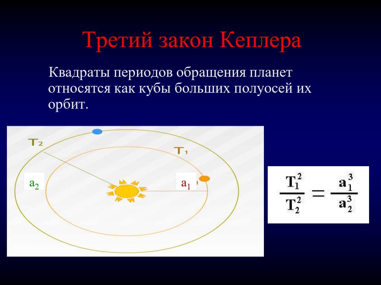 Третий закон Кеплера