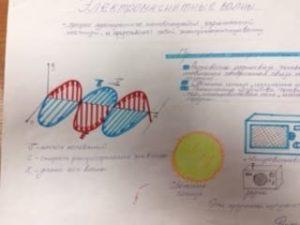 фотографии с урока по теме электромагнитные волны