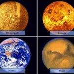 Презентация. Планеты земной группы