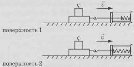 измеряем силу трения при равномерном движении бруска