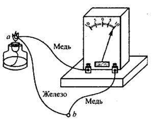 термоэлектричество цепь
