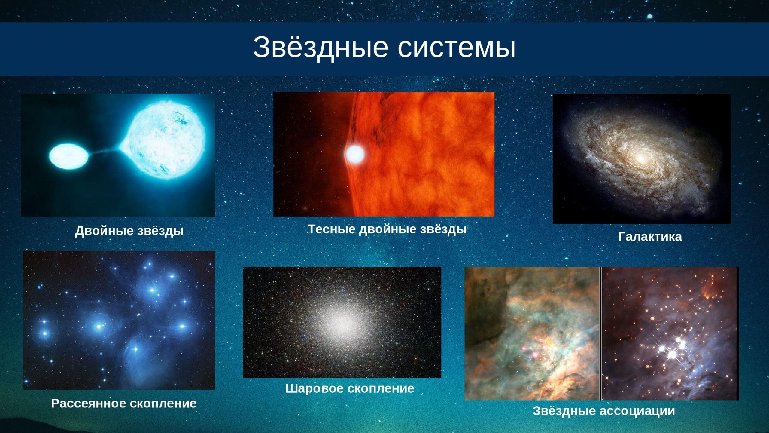 Звёздные системы