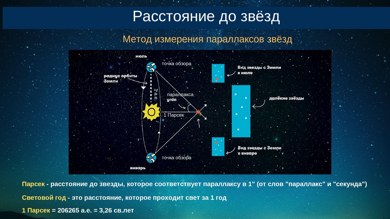 Расстояние до звёзд