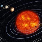 Контрольная работа по теме «Солнечная система»