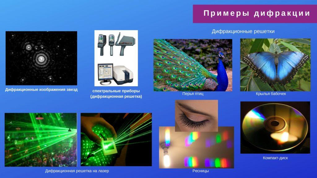 волновые свойства света. примеры дифракции