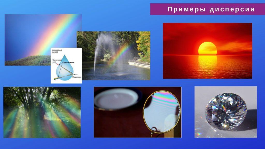 волновые свойства света. примеры дисперсии