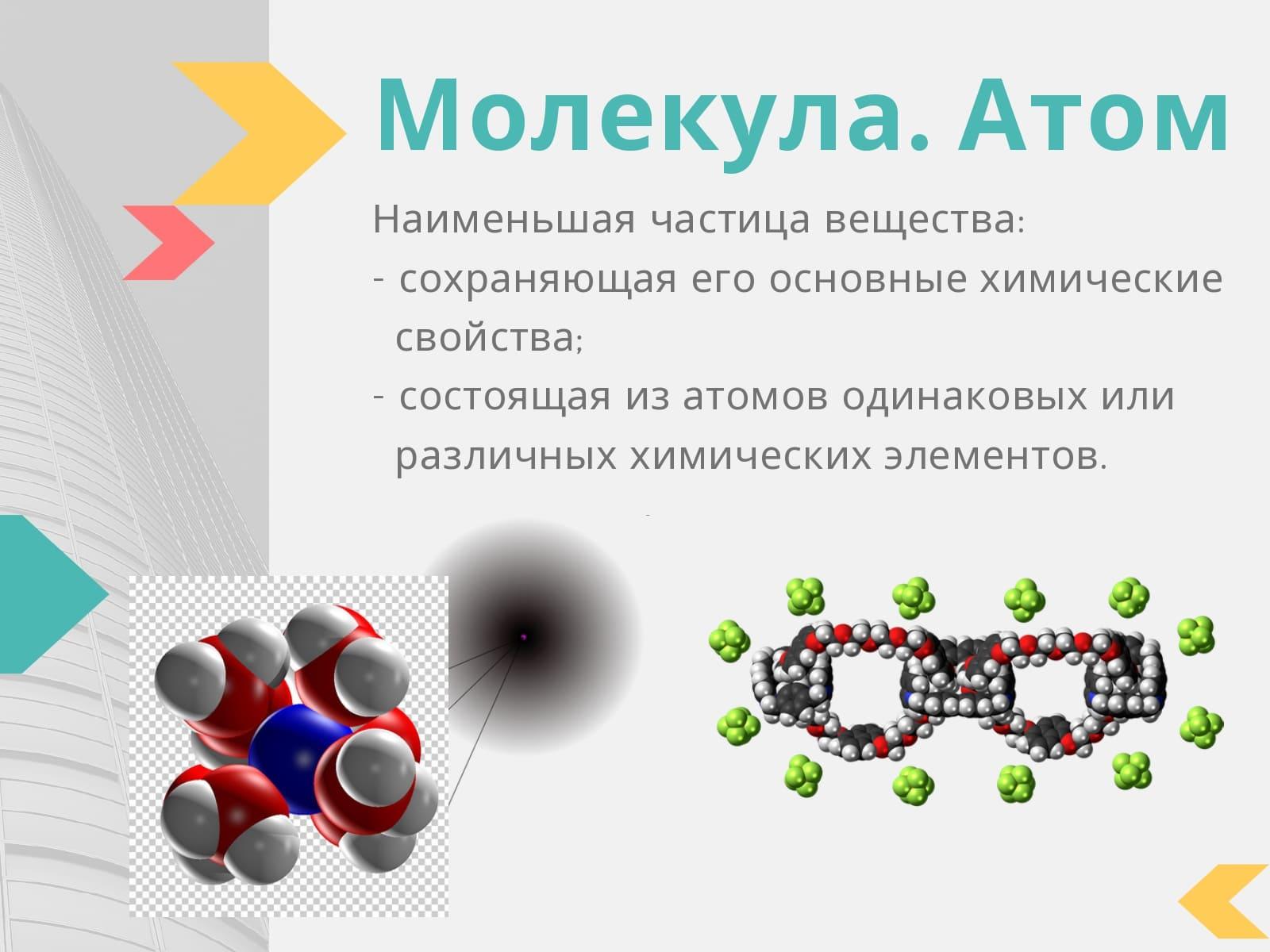 Молекула. Атом. Готовимся к ВПР 7 класс
