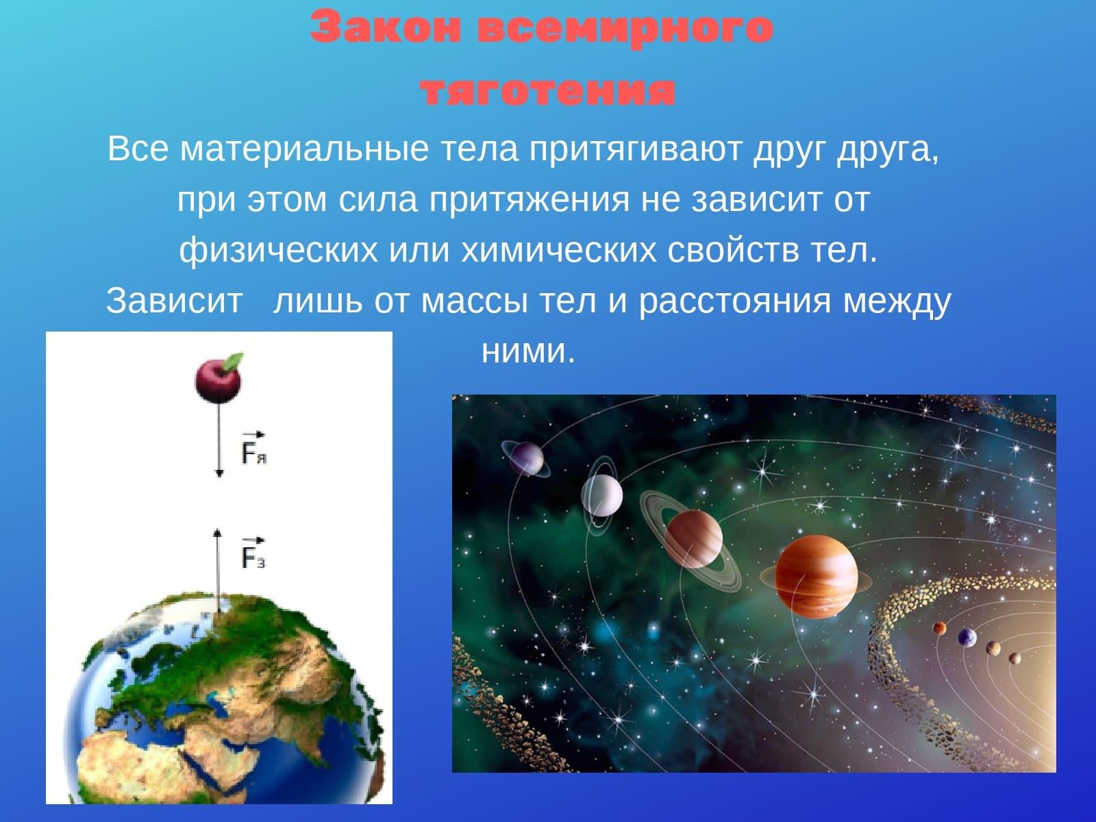 Готовимся к ВПР. Законы физики. 7 класс. Физика. Закон всемирного тяготения