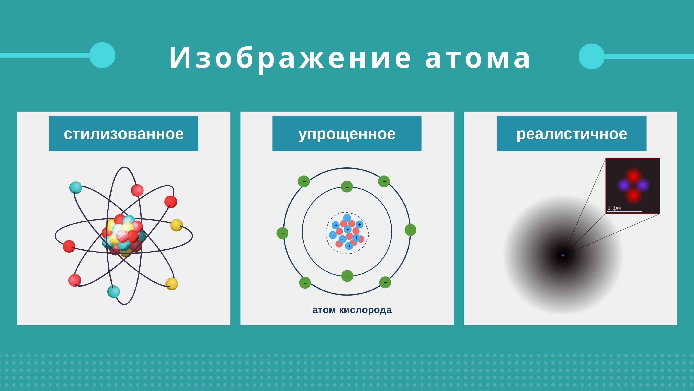 изображение атома