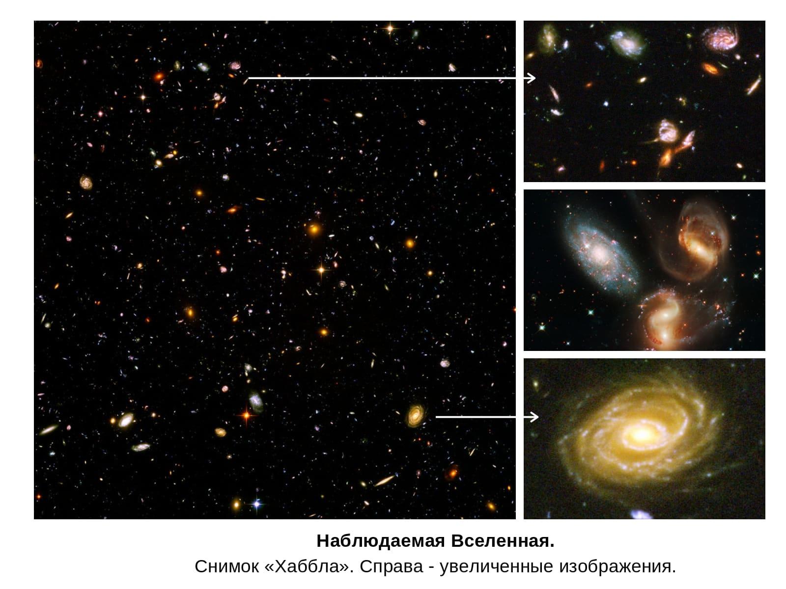 Наблюдаемая Вселенная