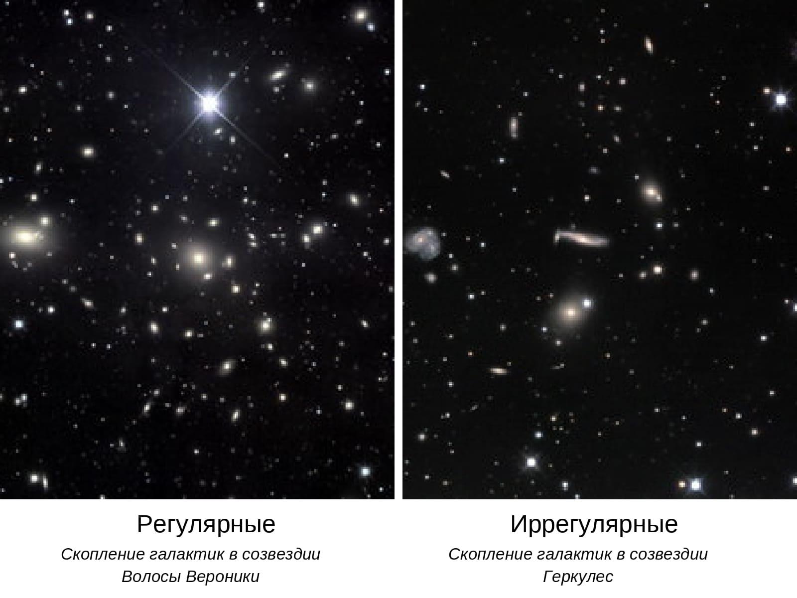 галактики Регулярные Иррегулярные