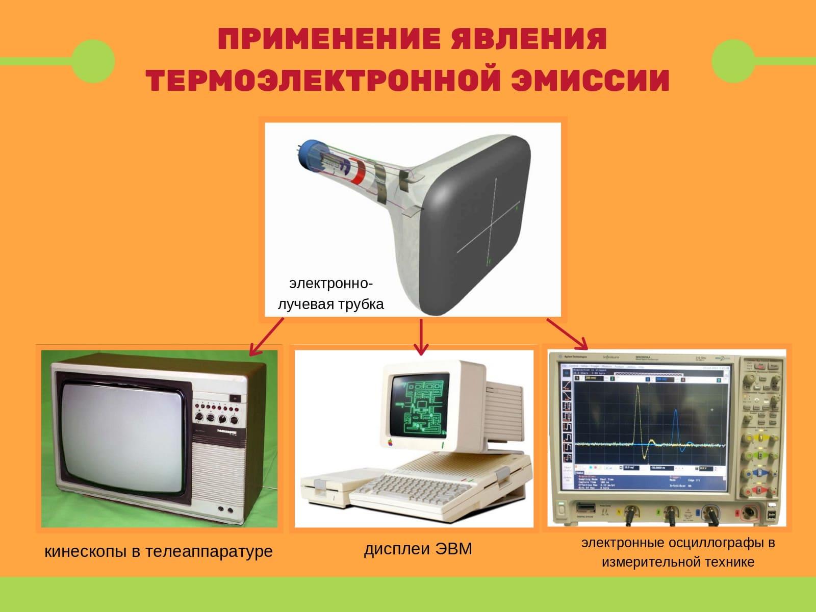 применение явления термоэлектронной эмиссии