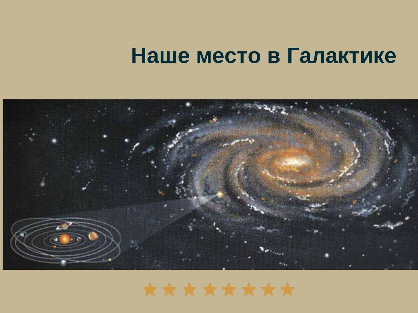 Наше место в Галактике