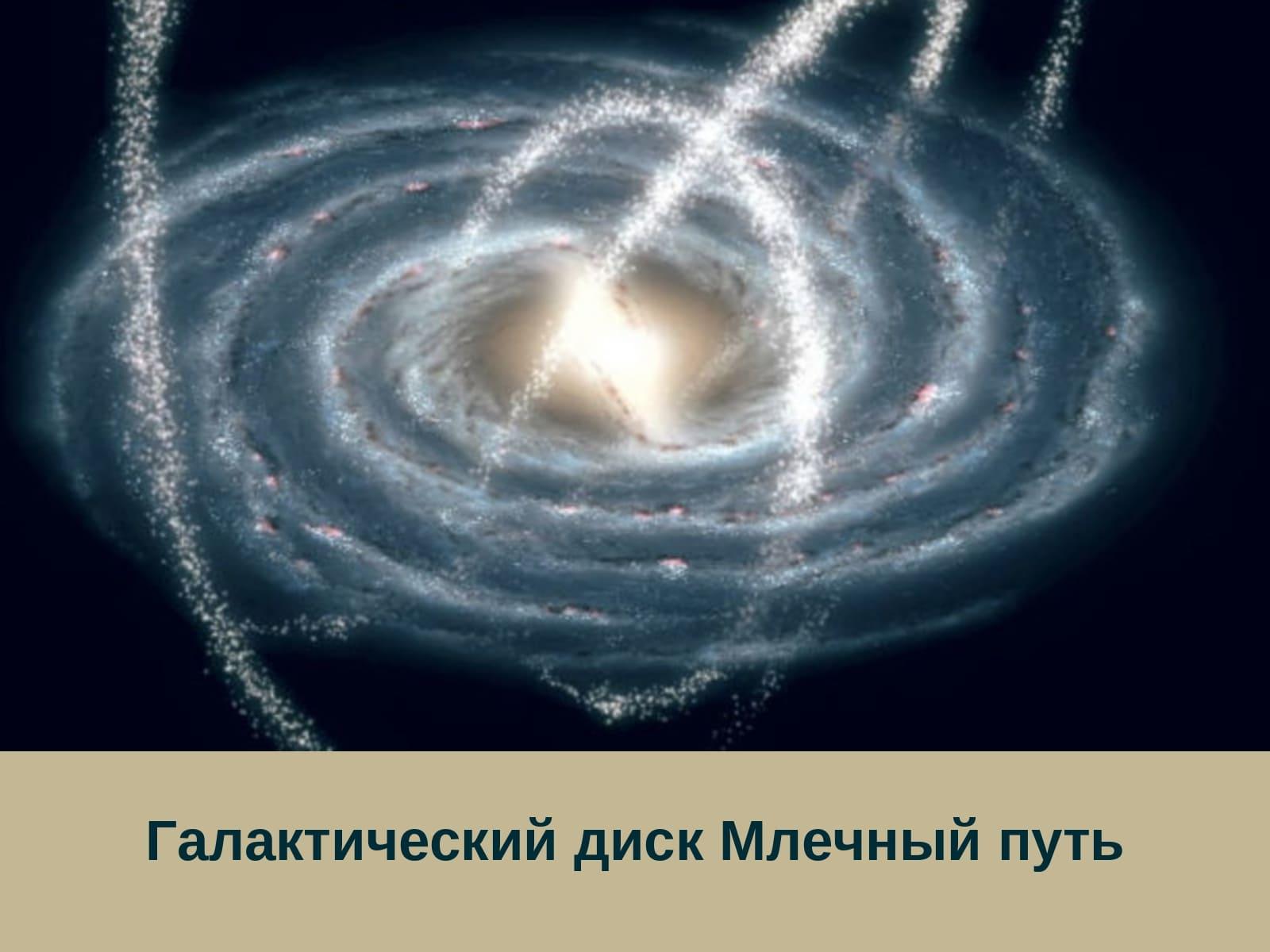 Галактический диск Млечный Путь
