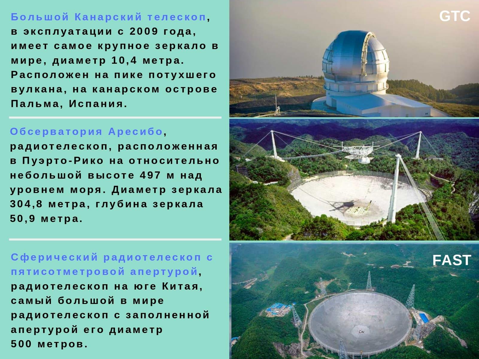 Телескоп GTC / FAST Обсерватория Аресибо