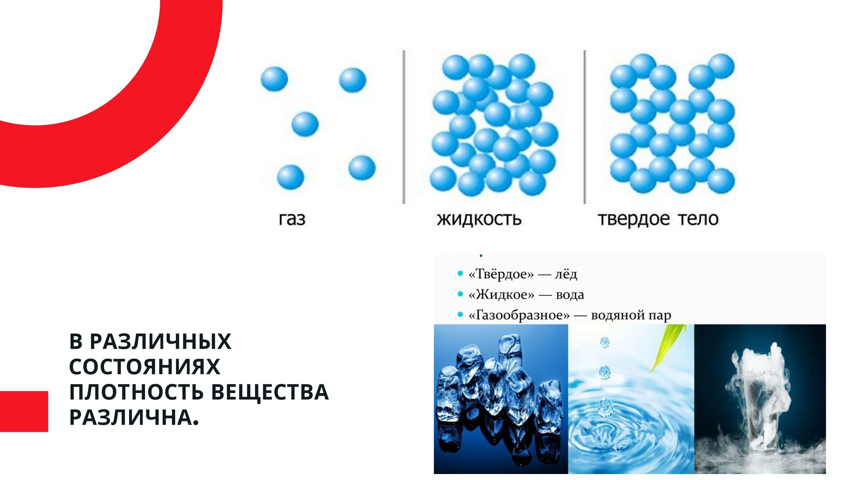 в различных состояниях плотность вещества различна