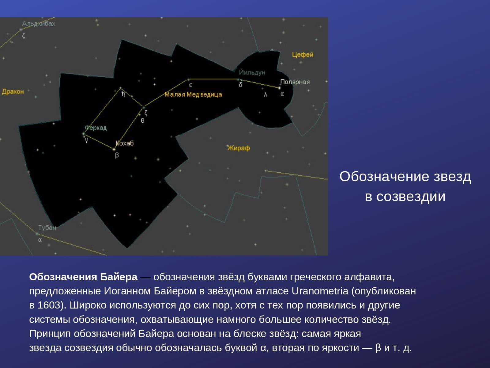 обозначение звёзд в созвездии