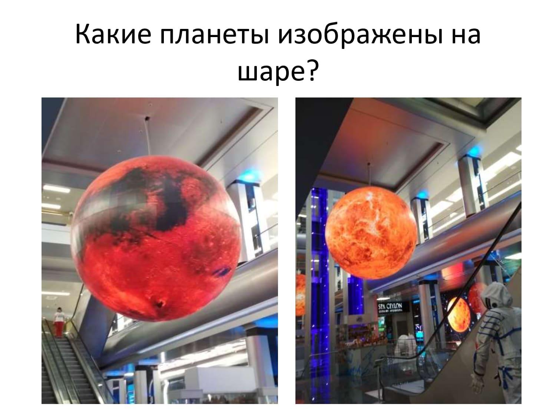 Какие планеты изображены?