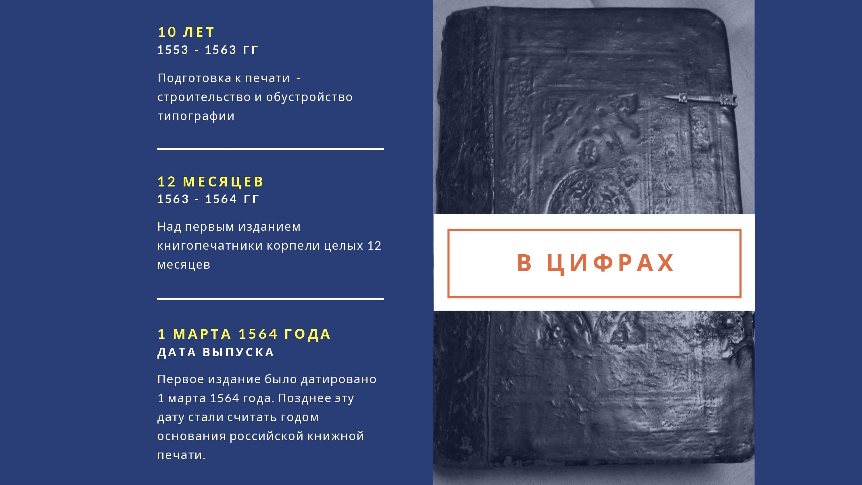 Как появилась первая печатная книга на Руси. В цифрах