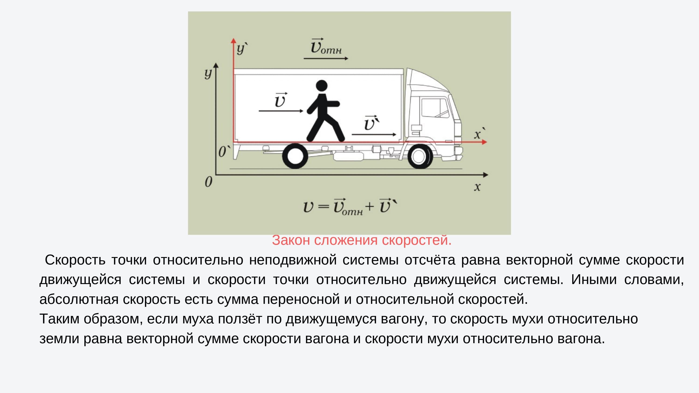 Закон сложение скоростей