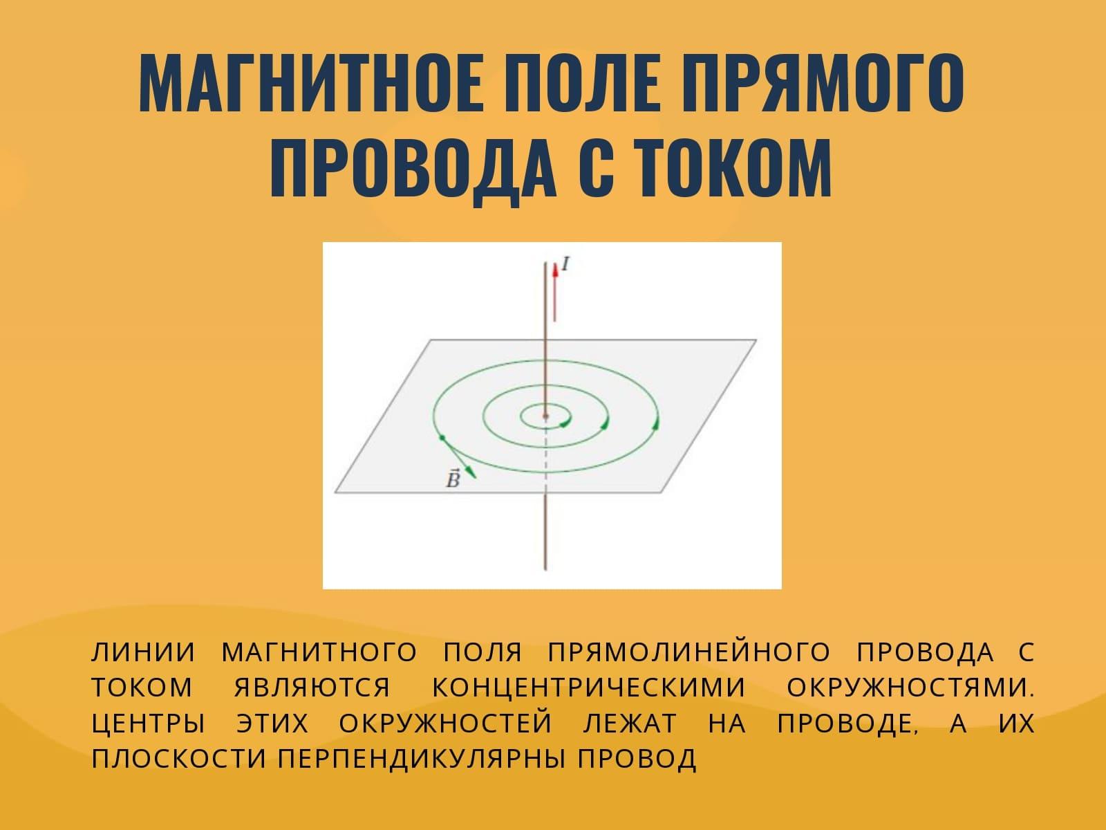 магнитное поле прямого провода с током