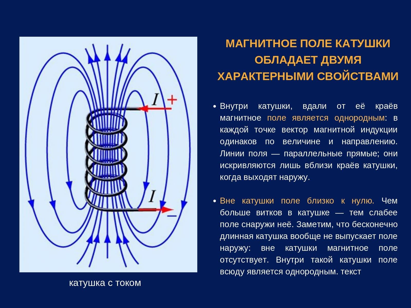 магнитное поле катушки