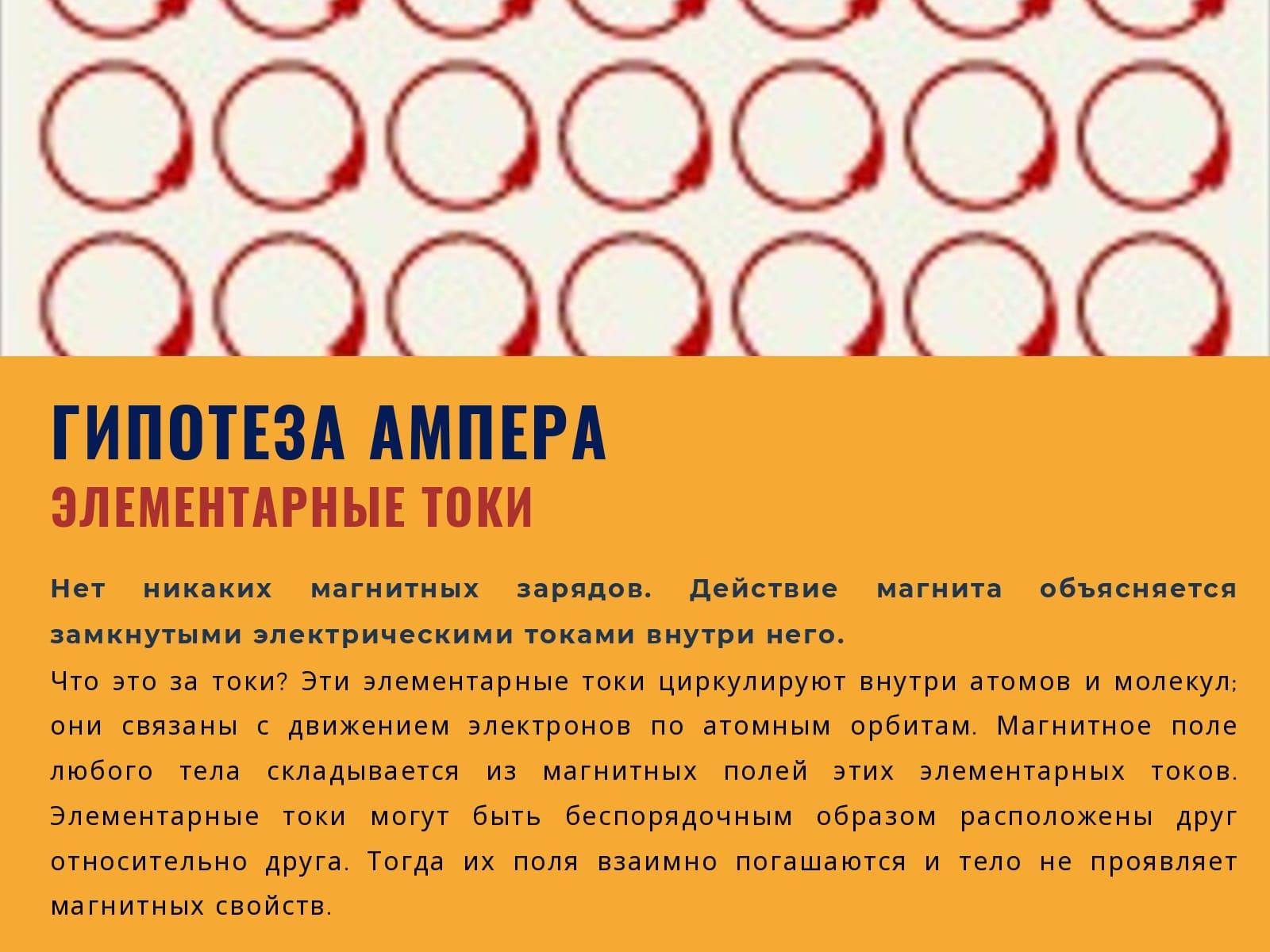 гипотеза ампера. элементарные токи