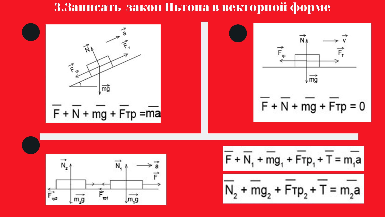 Записать закон Ньютона в векторной форме