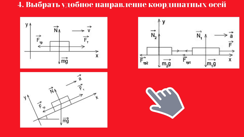 Выбрать удобное направление координатных осей