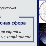 Небесная сфера. Звёздная карта и небесные координаты