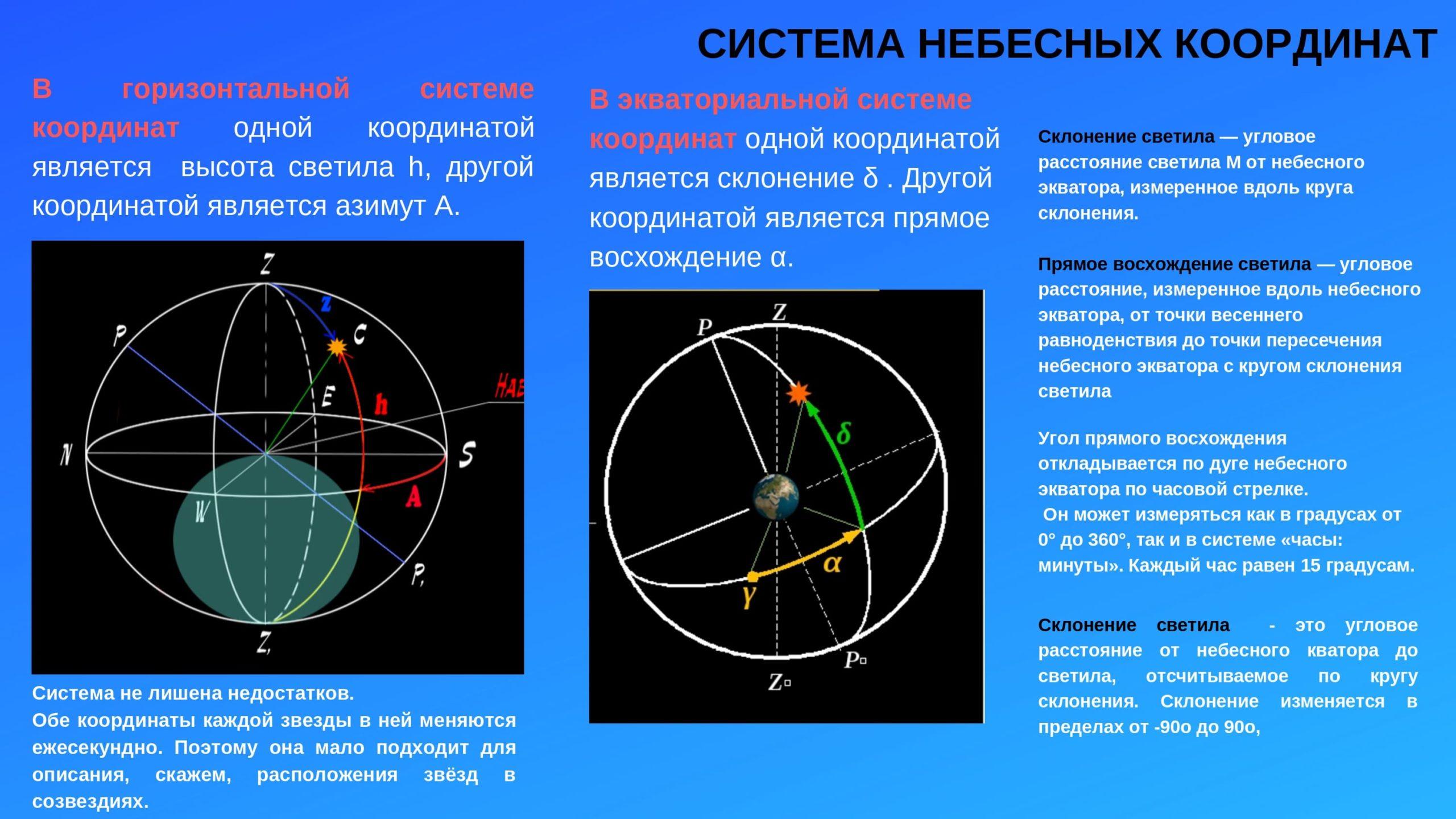 Система небесных координат. В горизонтальной системе. В экваториальной системе координат