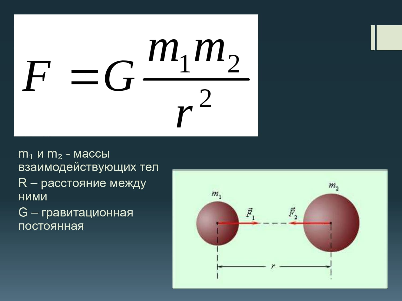 Закон всемирного тяготения. Формула