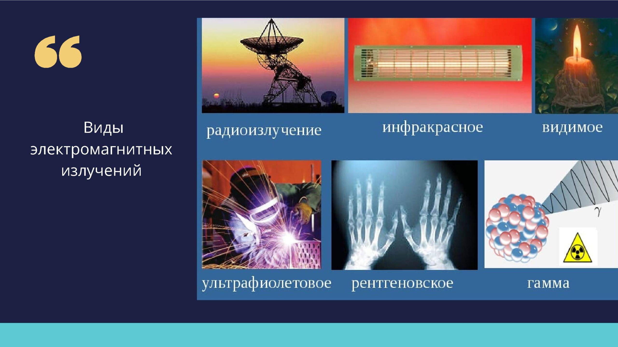 Виды электромагнитных излучений