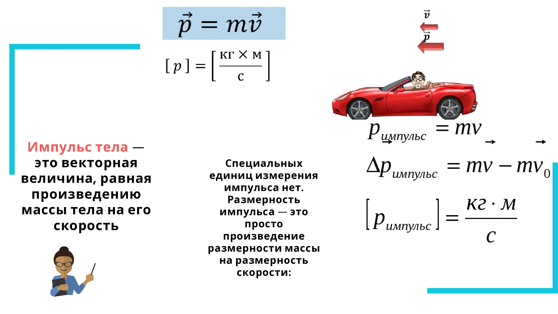 Импульс тела - это векторная величина, равная
