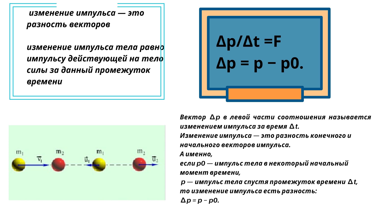 Изменение импульса - это разность векторов