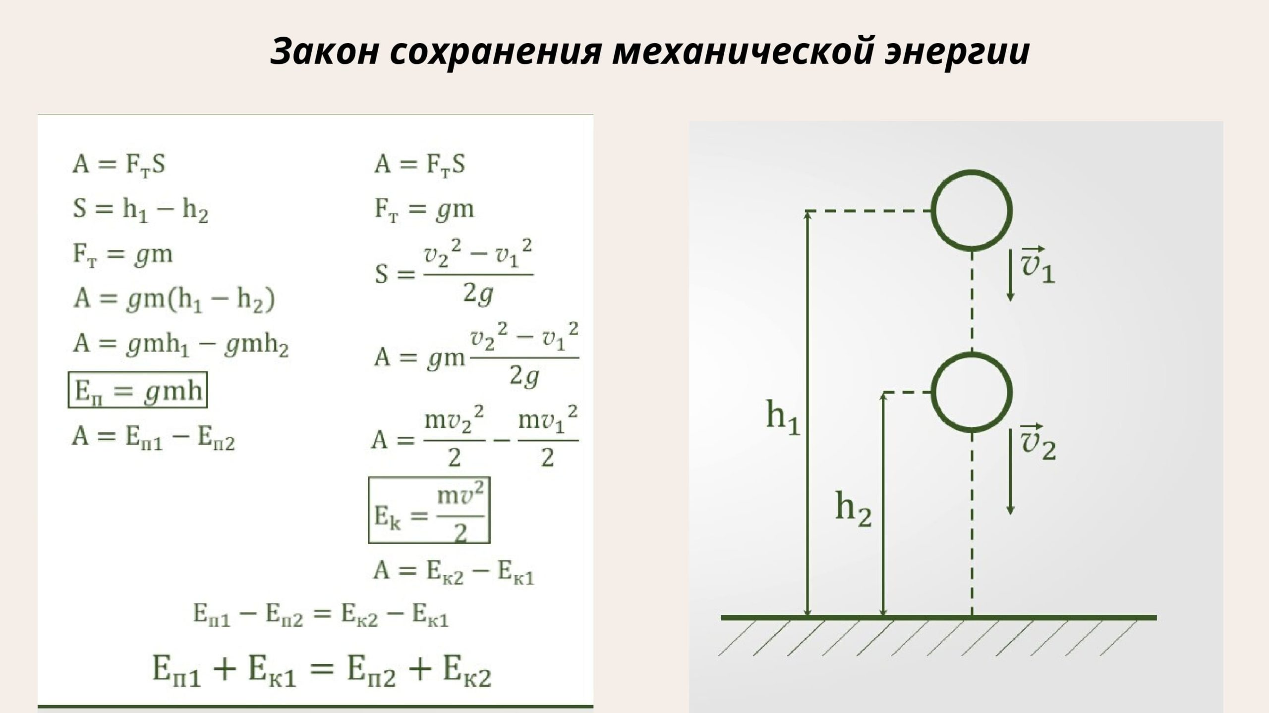 Закон сохранения механической энергии