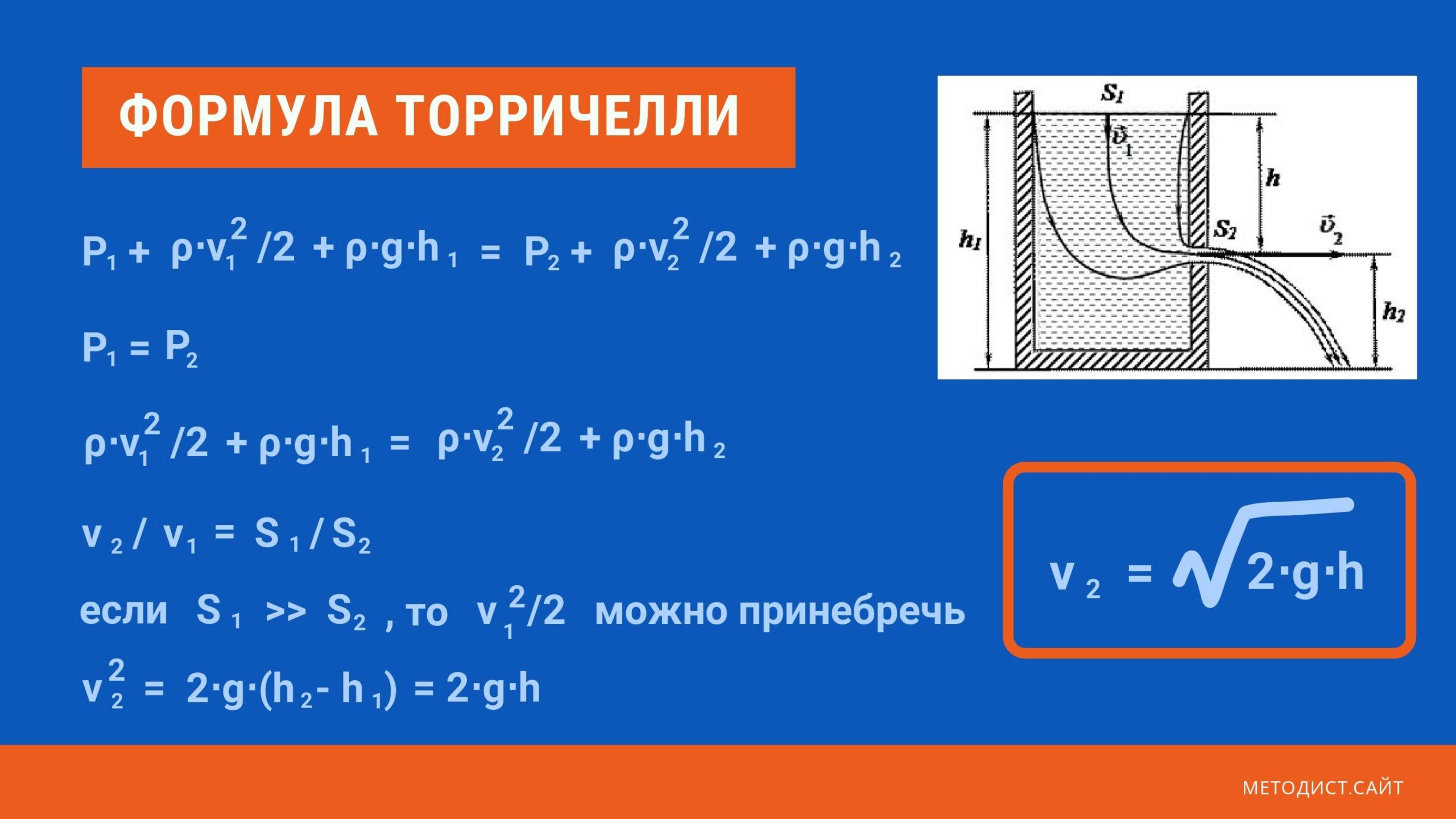 Формула Торричелли