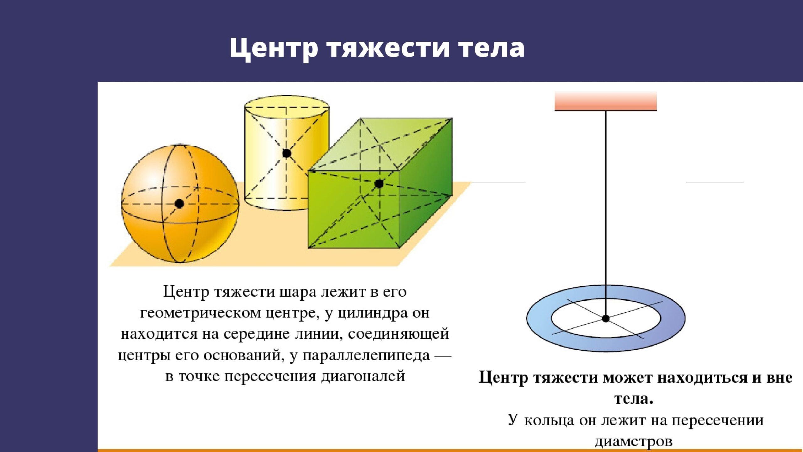 Центр тяжести тела
