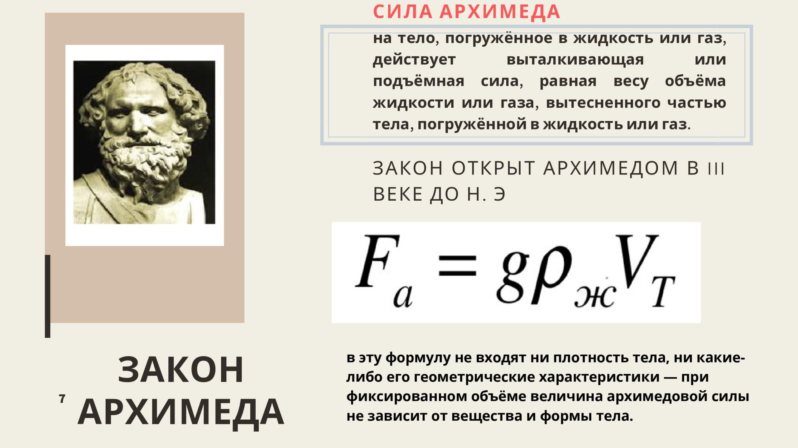 Сила Архимеда. Закон Архимеда