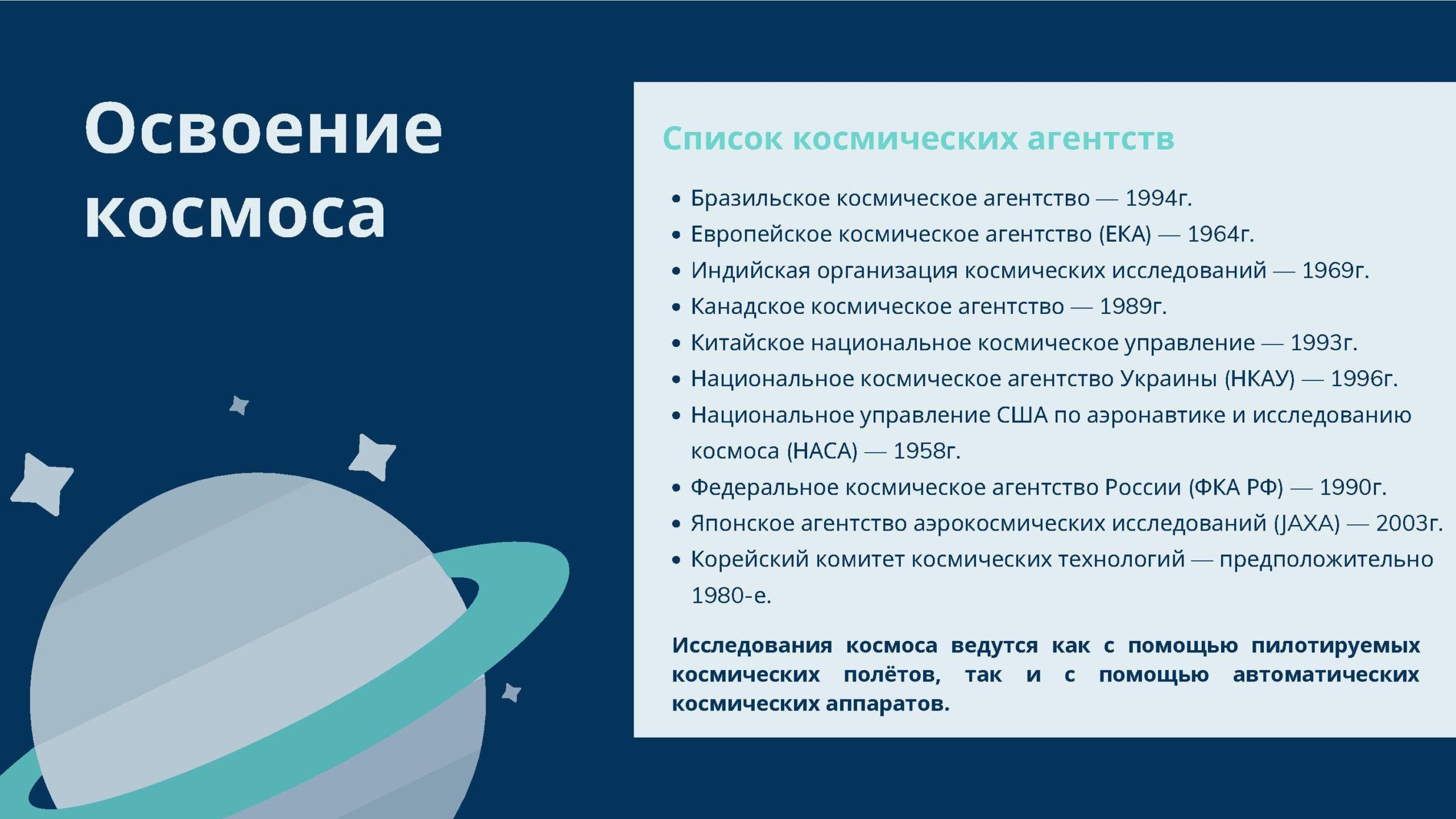Освоение космоса. Список космических агенств
