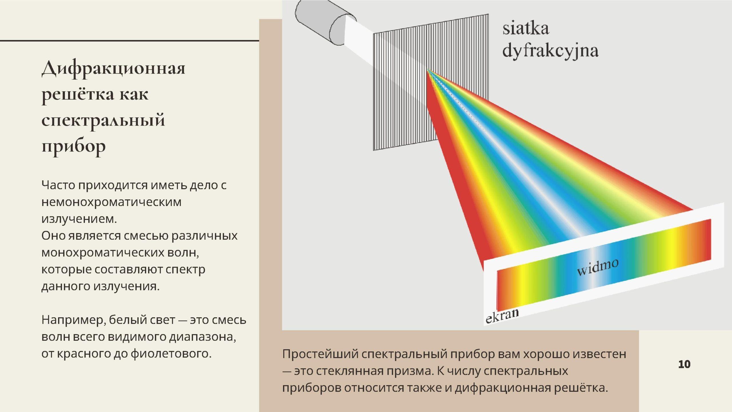 Дифракционная решётка как спектральный прибор