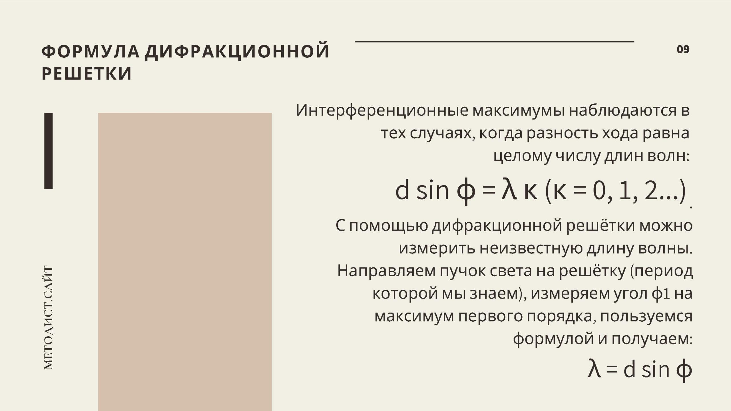 Формула дифракционной решётки