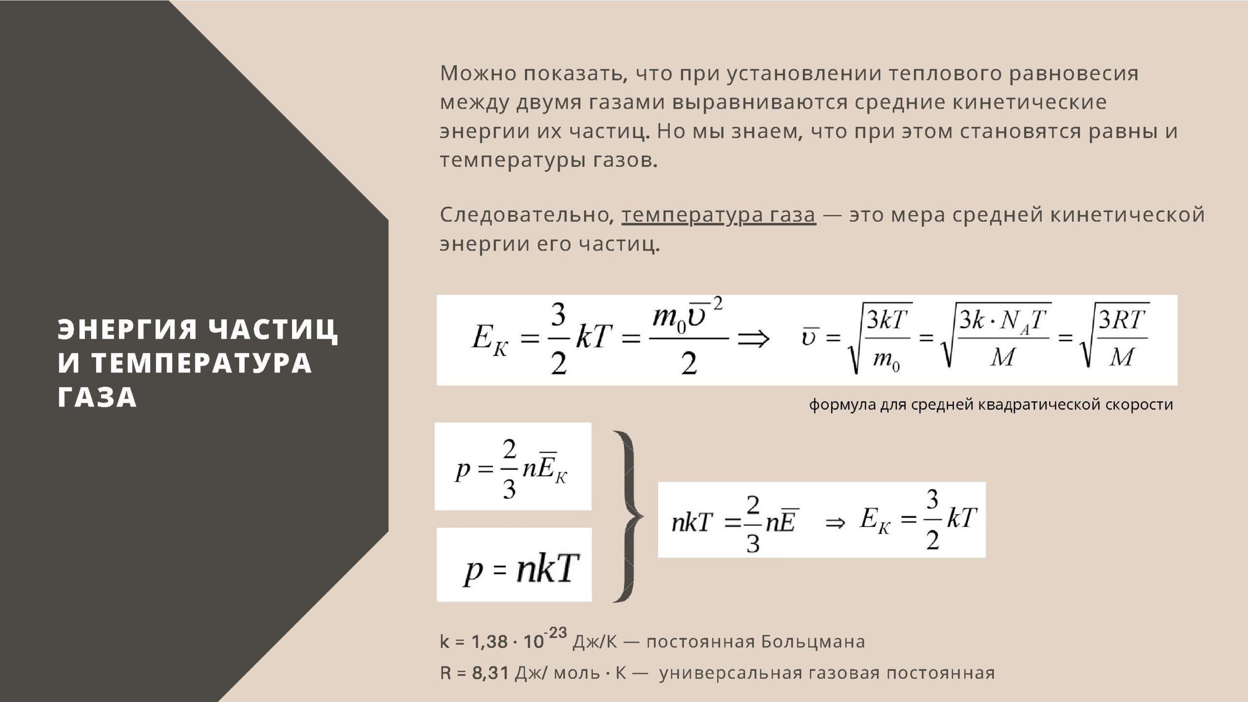 Энергия частиц и температура газа