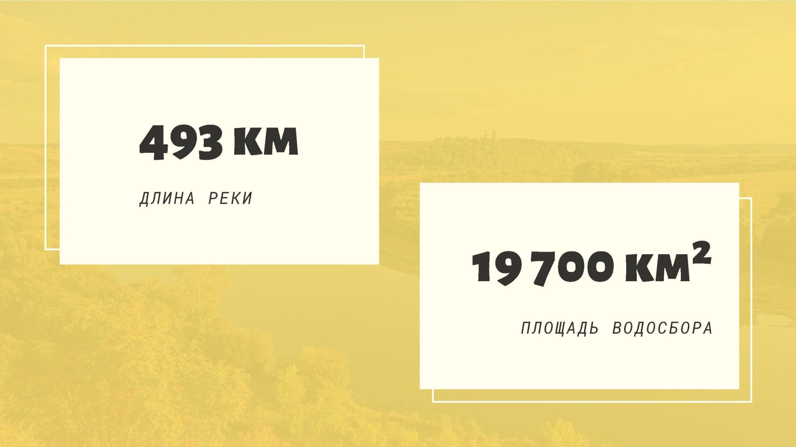 493 км длина реки