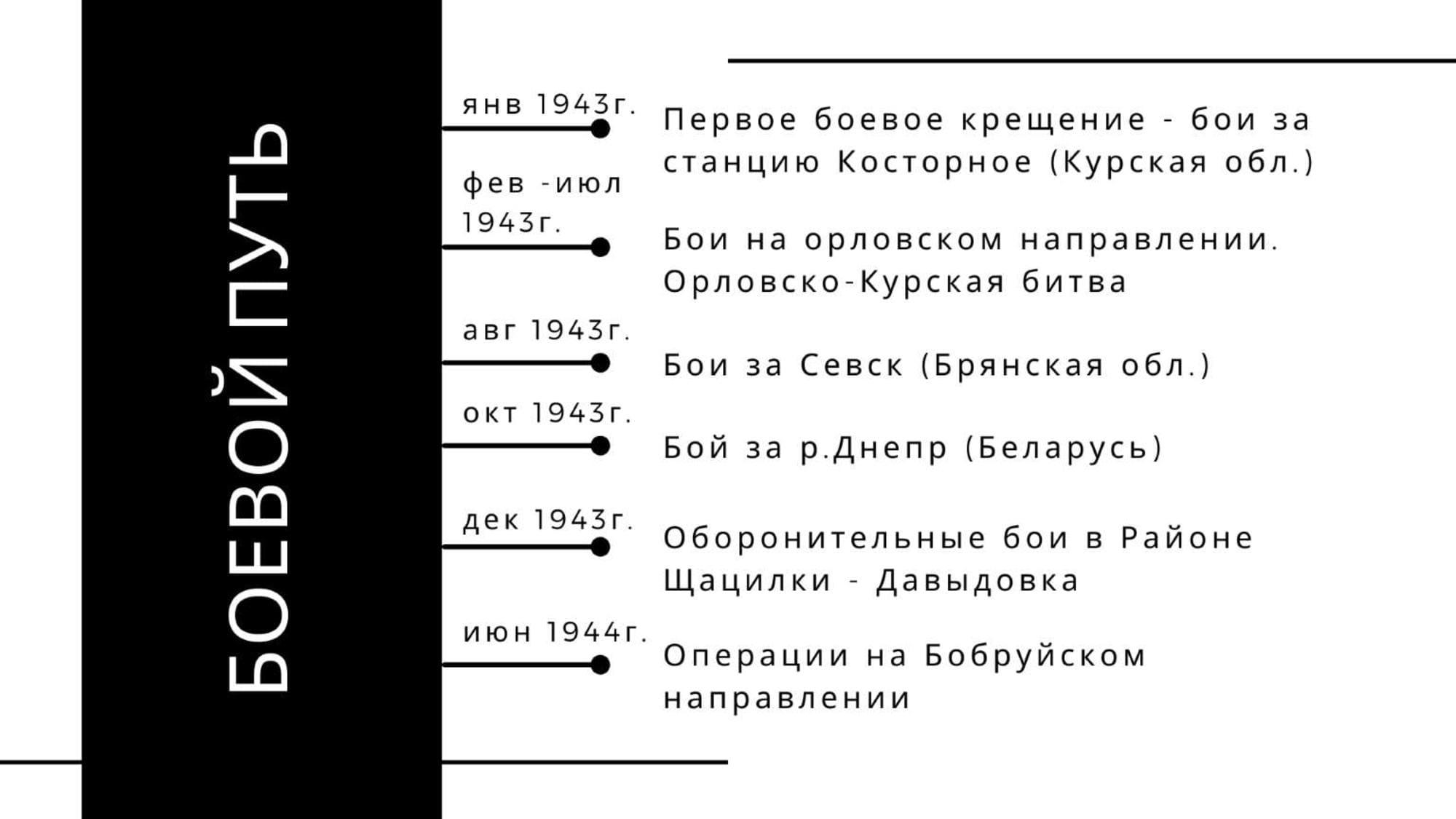 Боевой путь - янв 1943 - июнь 1944 гг.